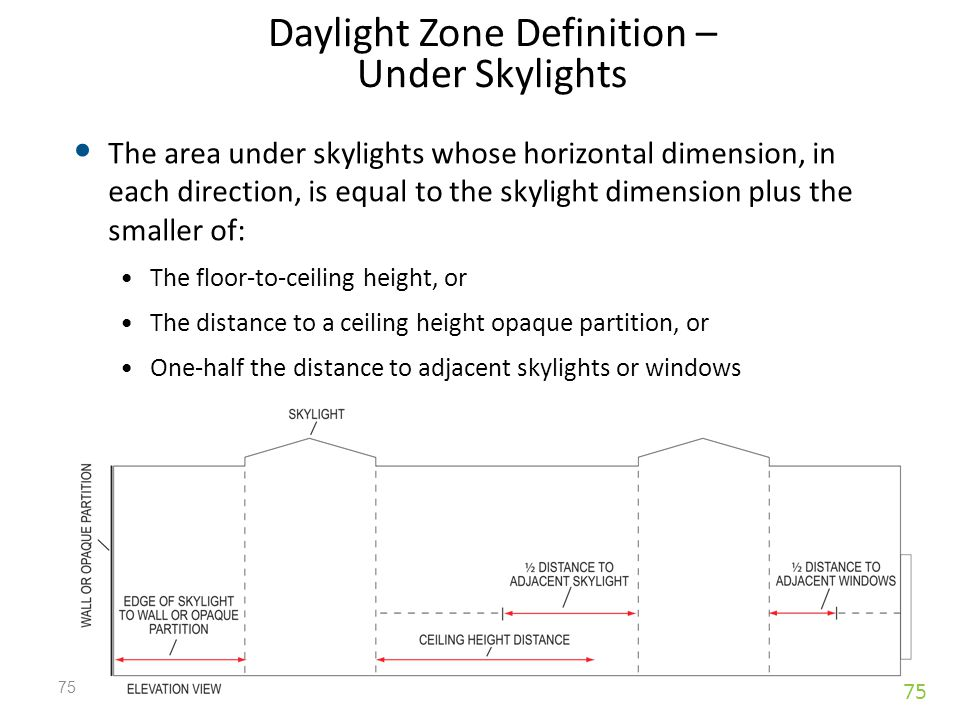Daylight Zone Definition – Under Skylights