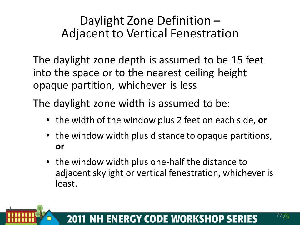 Daylight Zone Definition – Adjacent to Vertical Fenestration