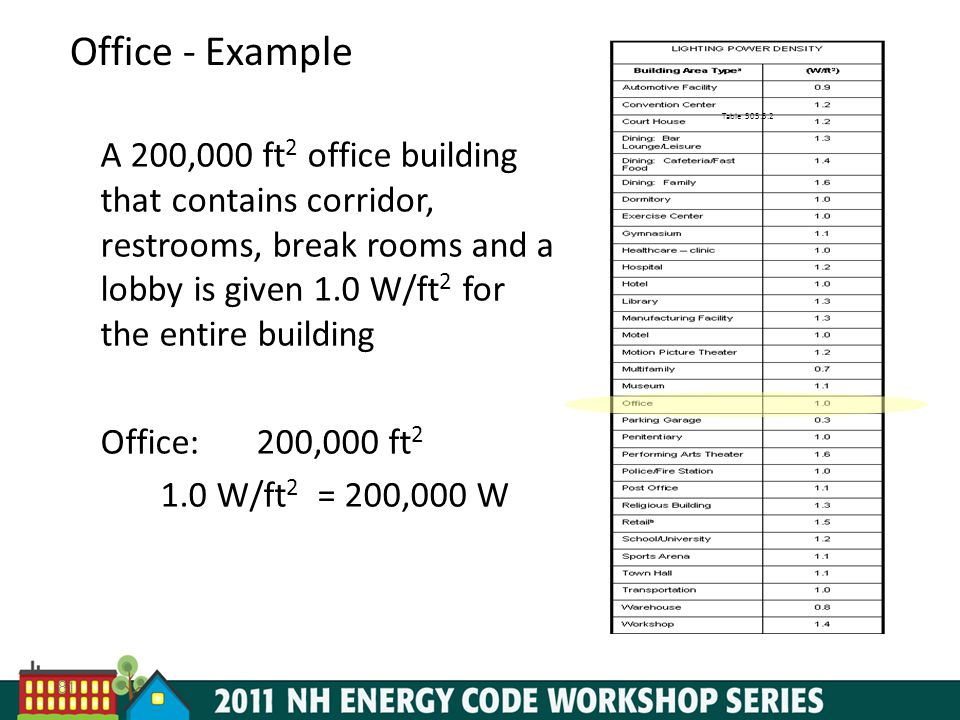 Office - Example Table 505.5.2.