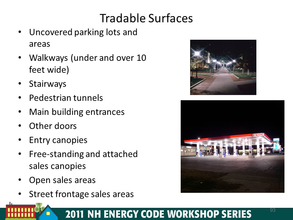 Tradable Surfaces Uncovered parking lots and areas