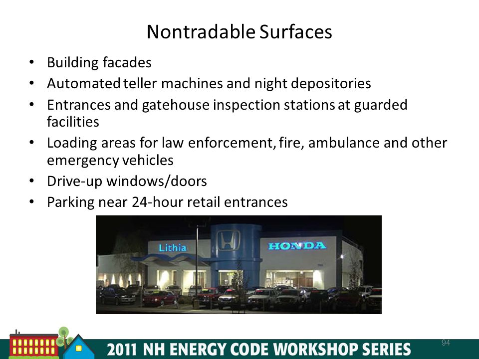 Nontradable Surfaces Building facades