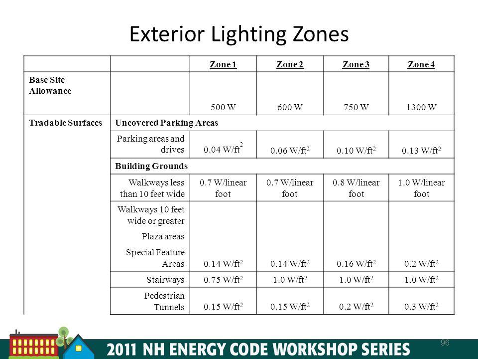 Exterior Lighting Zones