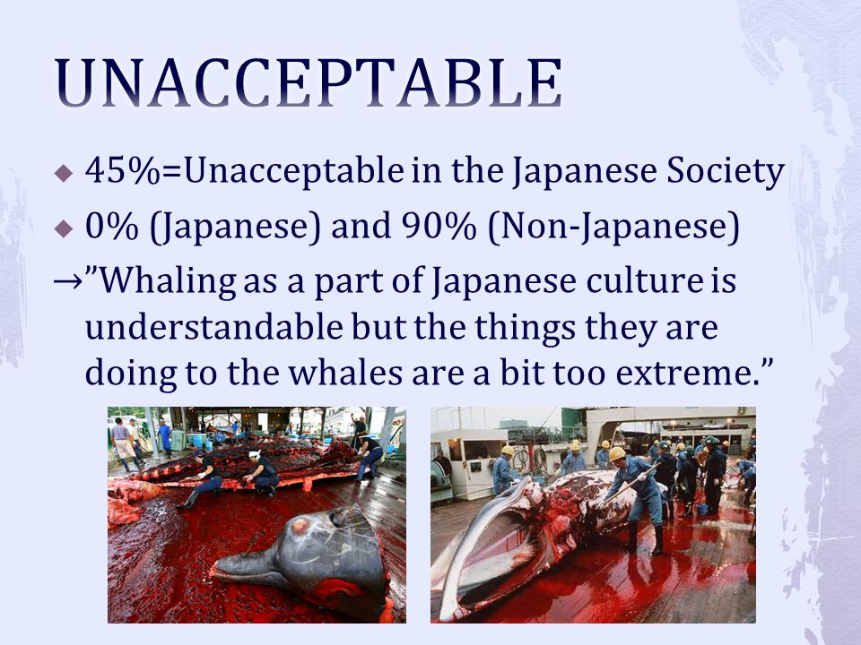UNACCEPTABLE 45%=Unacceptable in the Japanese Society