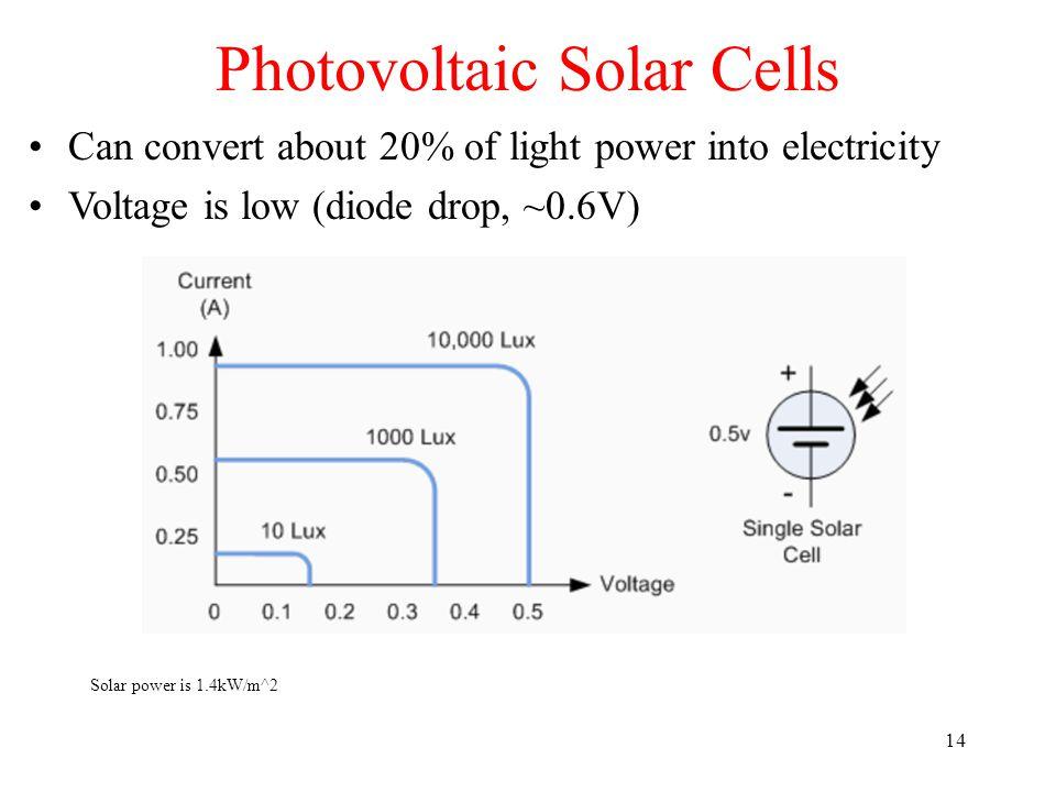 Photovoltaic Solar Cells