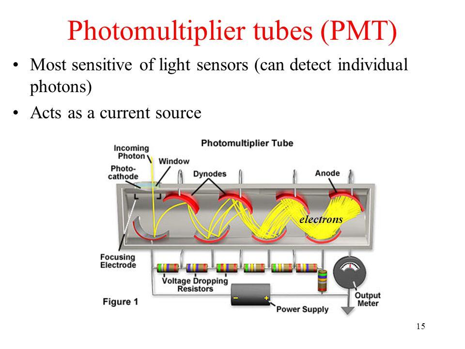 Photomultiplier tubes (PMT)