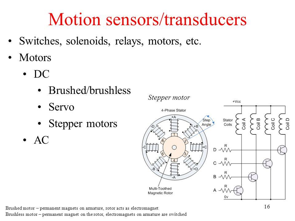 Motion sensors/transducers