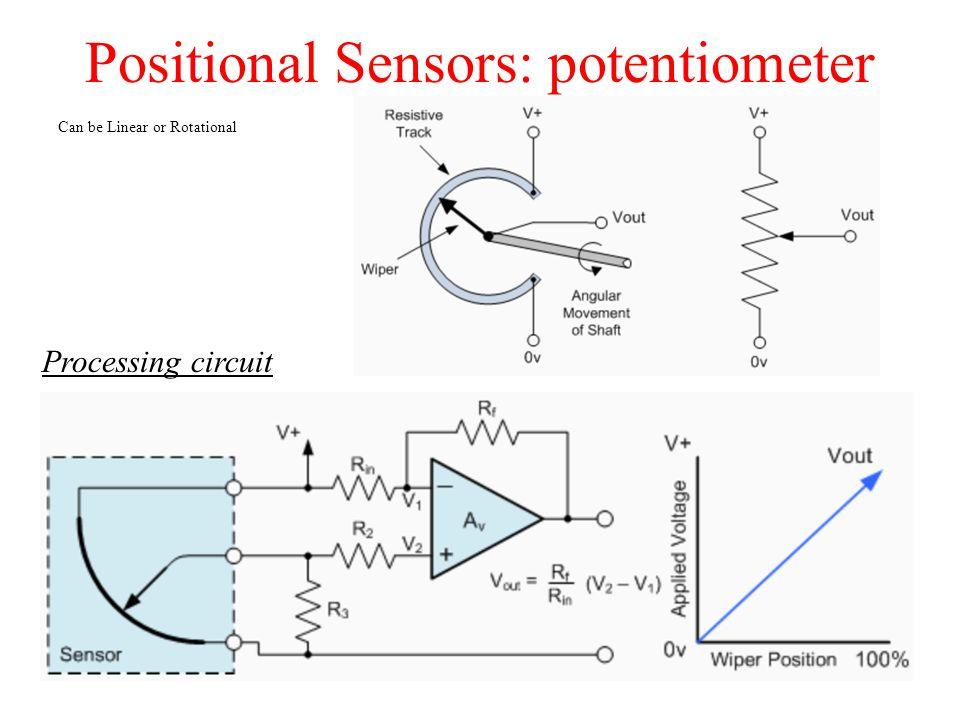 Positional Sensors: potentiometer