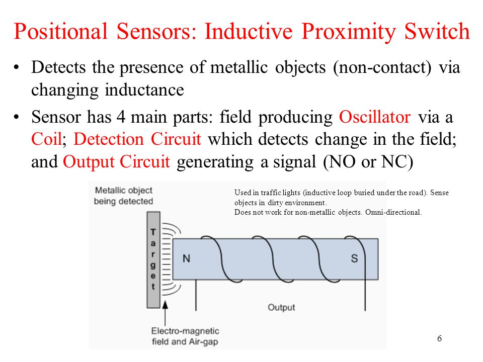 Positional Sensors: Inductive Proximity Switch