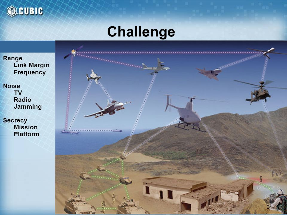 Challenge Range Link Margin Frequency Noise TV Radio Jamming Secrecy