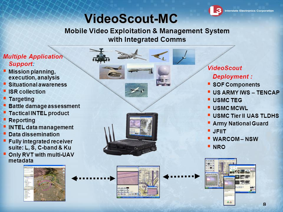 Mobile Video Exploitation & Management System with Integrated Comms