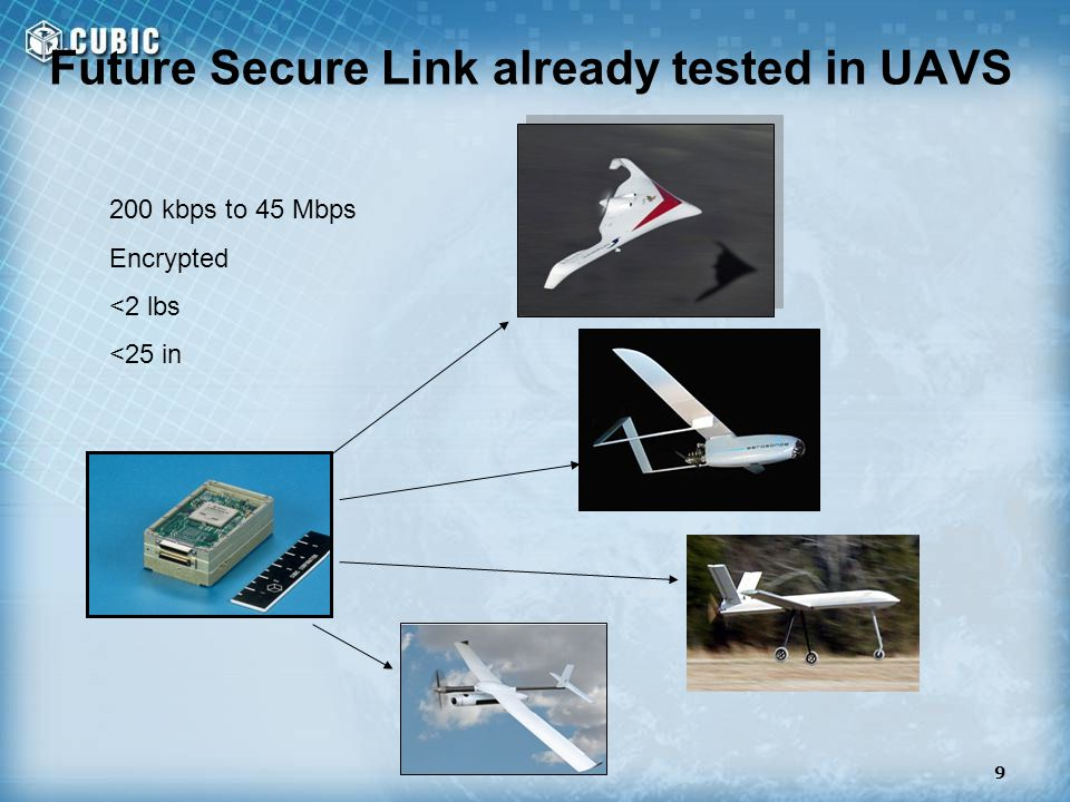 Future Secure Link already tested in UAVS