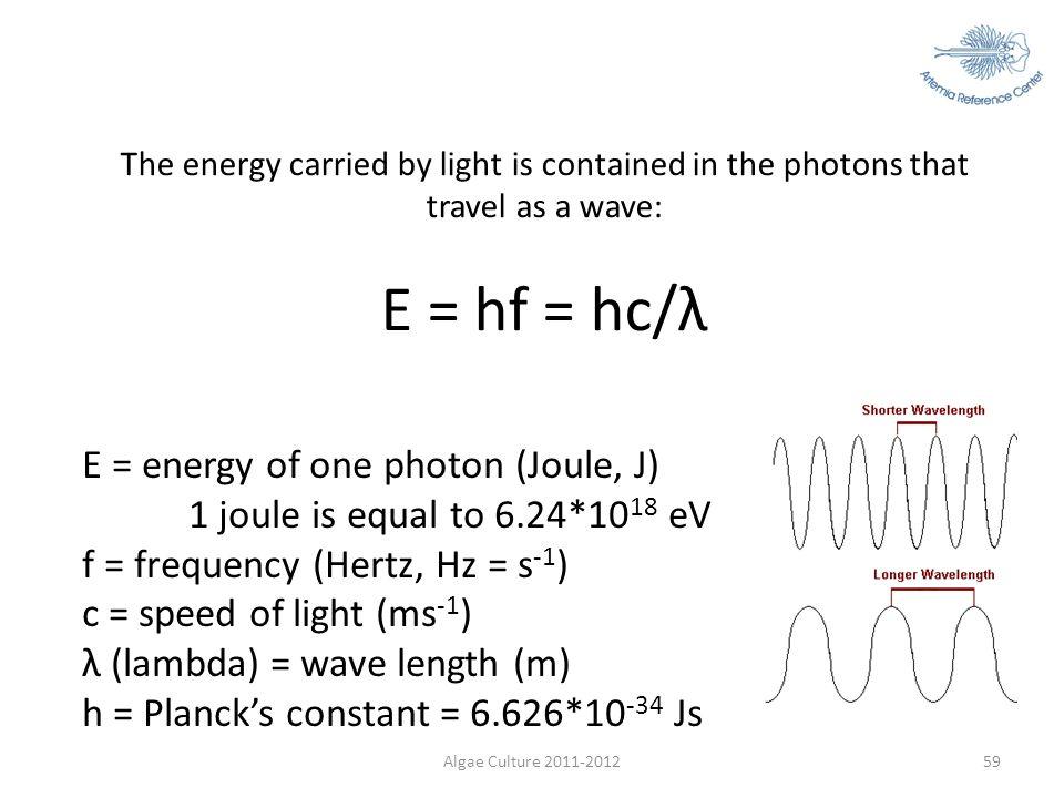 E = hf = hc/λ E = energy of one photon (Joule, J)