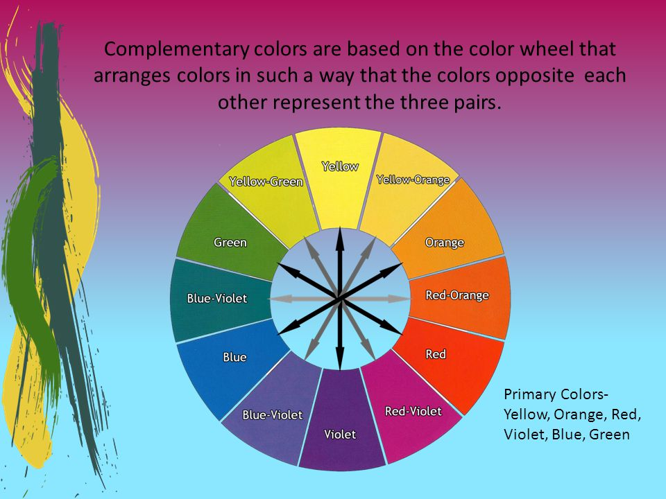 Complementary colors are based on the color wheel that arranges colors in such a way that the colors opposite each other represent the three pairs.