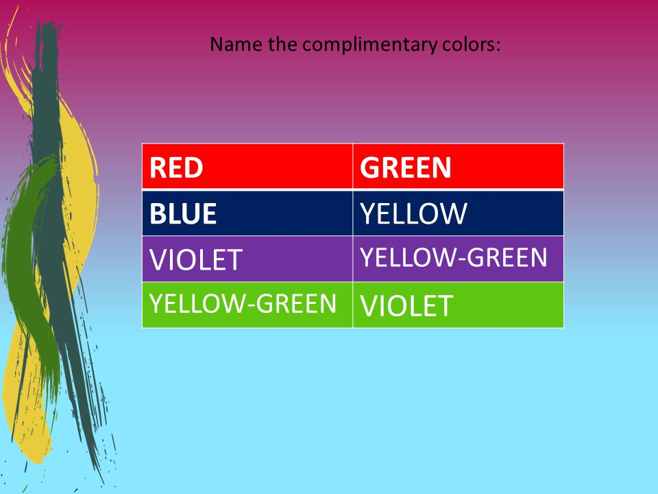 Name the complimentary colors:
