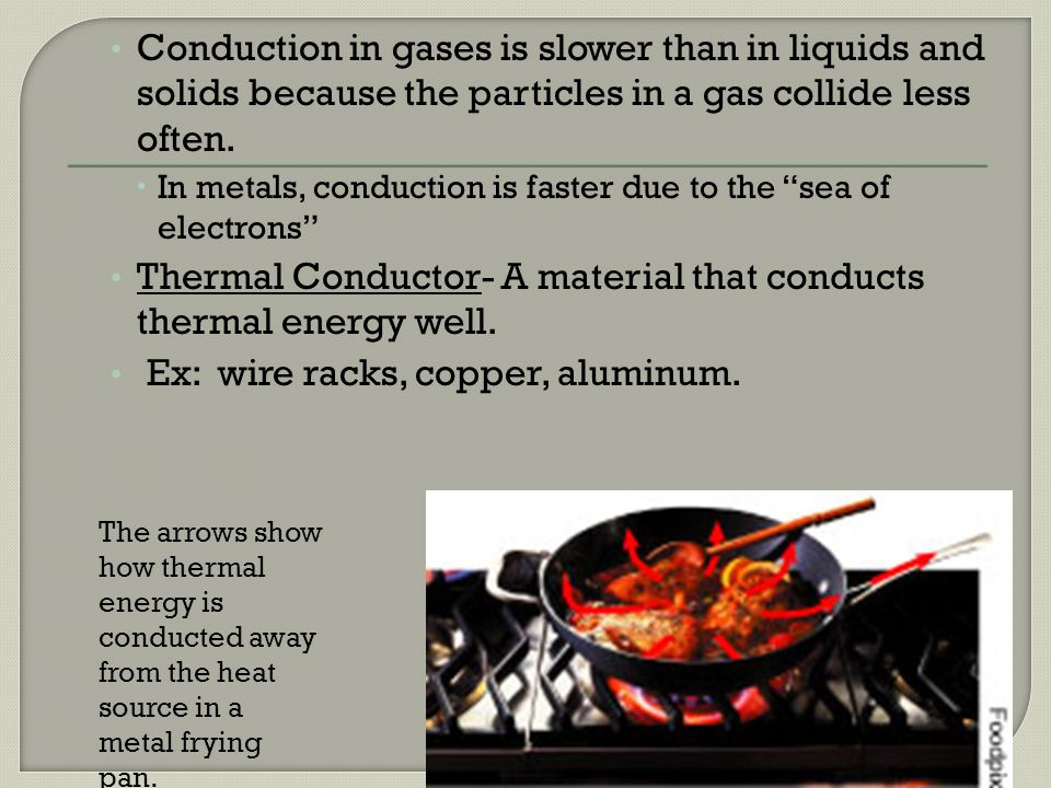 Thermal Conductor- A material that conducts thermal energy well.