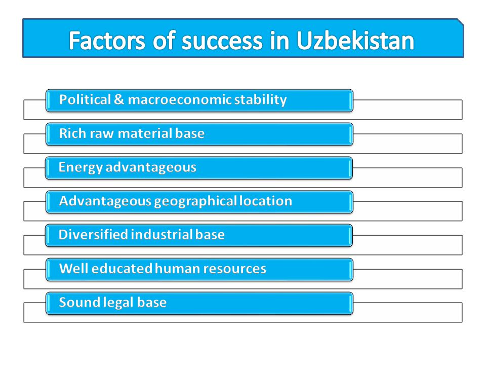 Factors of success in Uzbekistan
