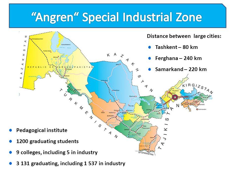 Angren Special Industrial Zone