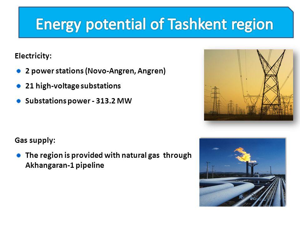 Energy potential of Tashkent region