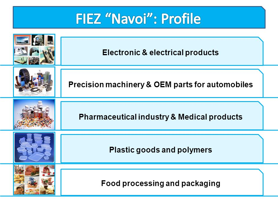 FIEZ Navoi : Profile Electronic & electrical products