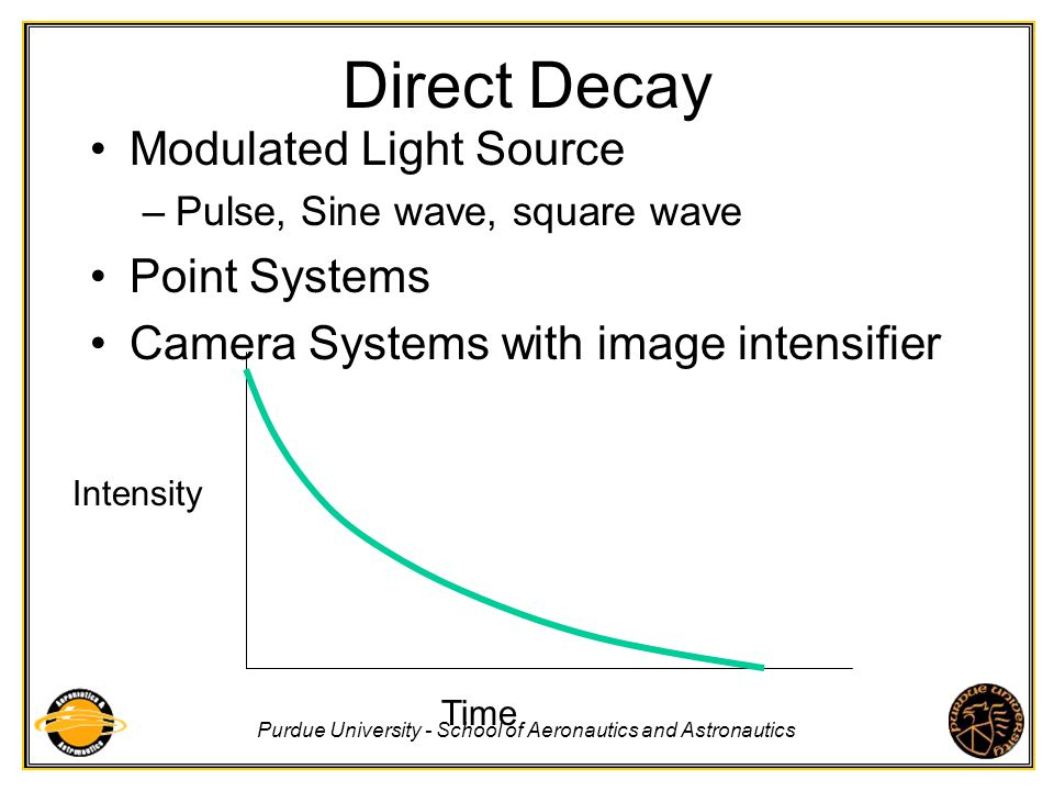 Direct Decay Modulated Light Source Point Systems