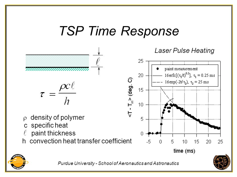 TSP Time Response Laser Pulse Heating c specific heat paint thickness