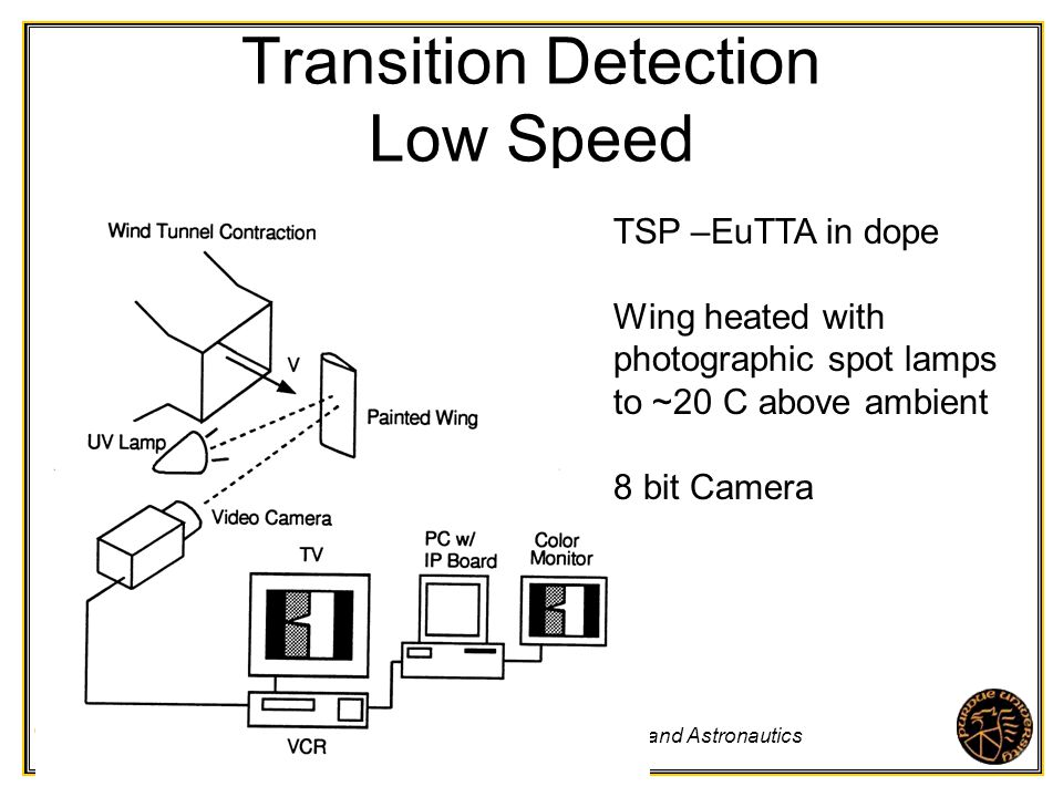 Transition Detection Low Speed