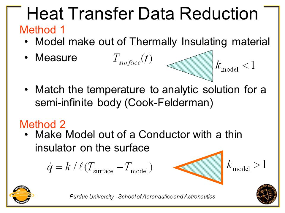 Heat Transfer Data Reduction
