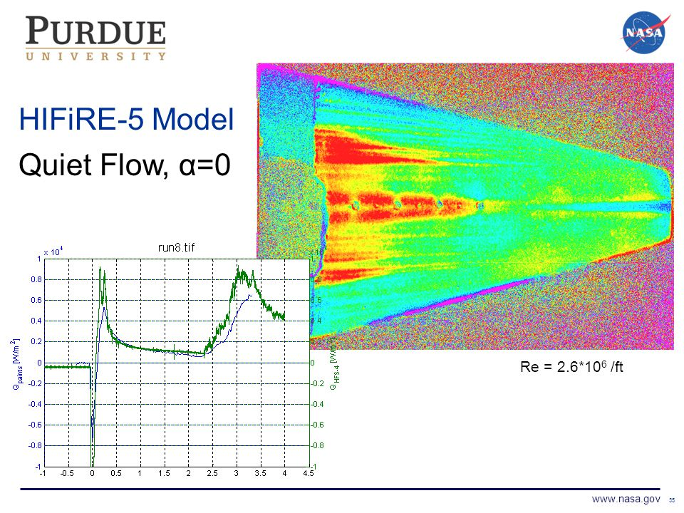 HIFiRE-5 Model Quiet Flow, α=0 Re = 2.6*106 /ft