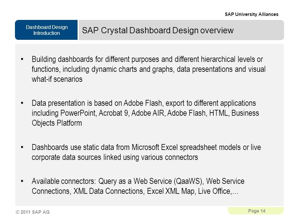 SAP Crystal Dashboard Design overview