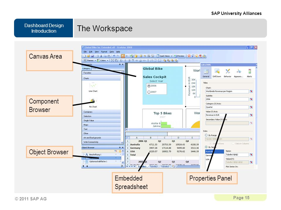 The Workspace Canvas Area Component Browser Object Browser