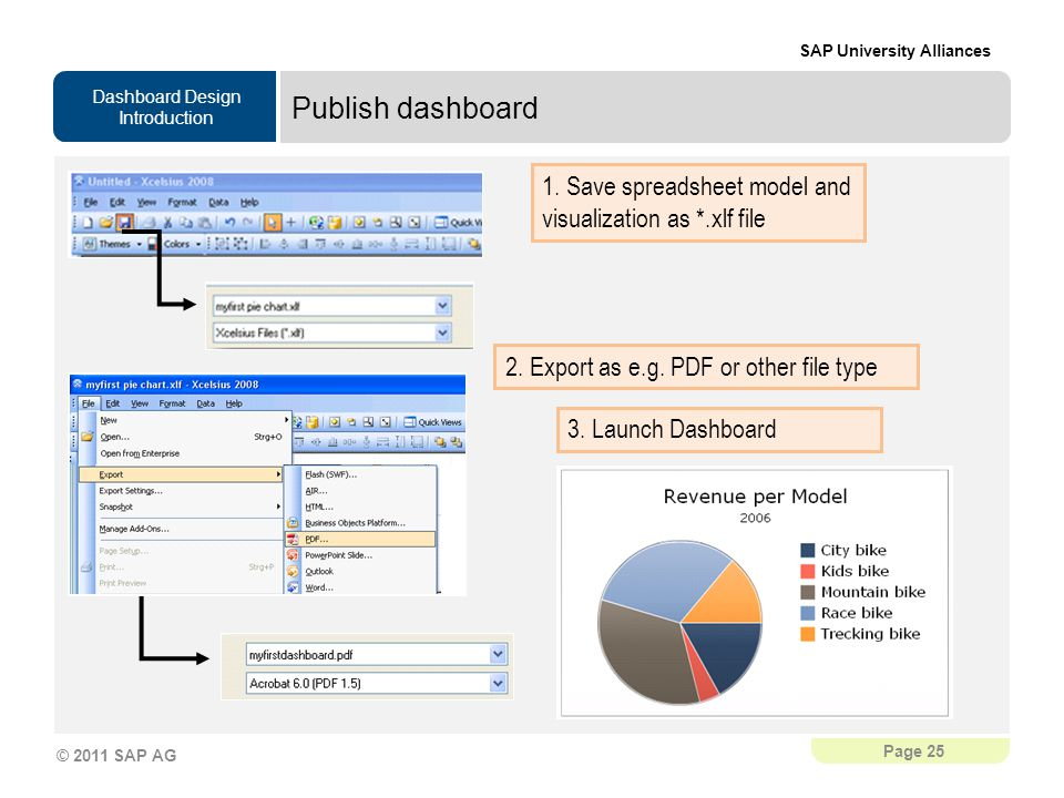 Publish dashboard 1. Save spreadsheet model and visualization as *.xlf file. 2. Export as e.g. PDF or other file type.