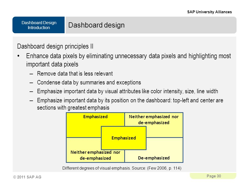 Dashboard design principles II
