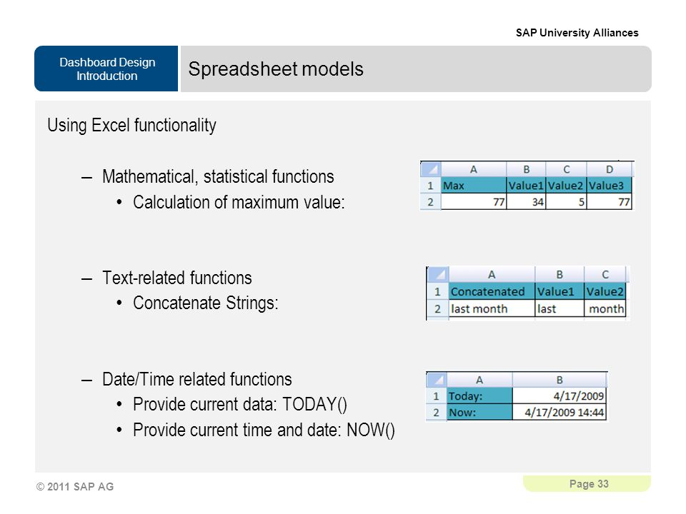 Spreadsheet models Using Excel functionality. Mathematical, statistical functions. Calculation of maximum value: