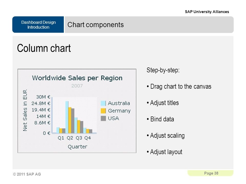Column chart Chart components Step-by-step: Drag chart to the canvas