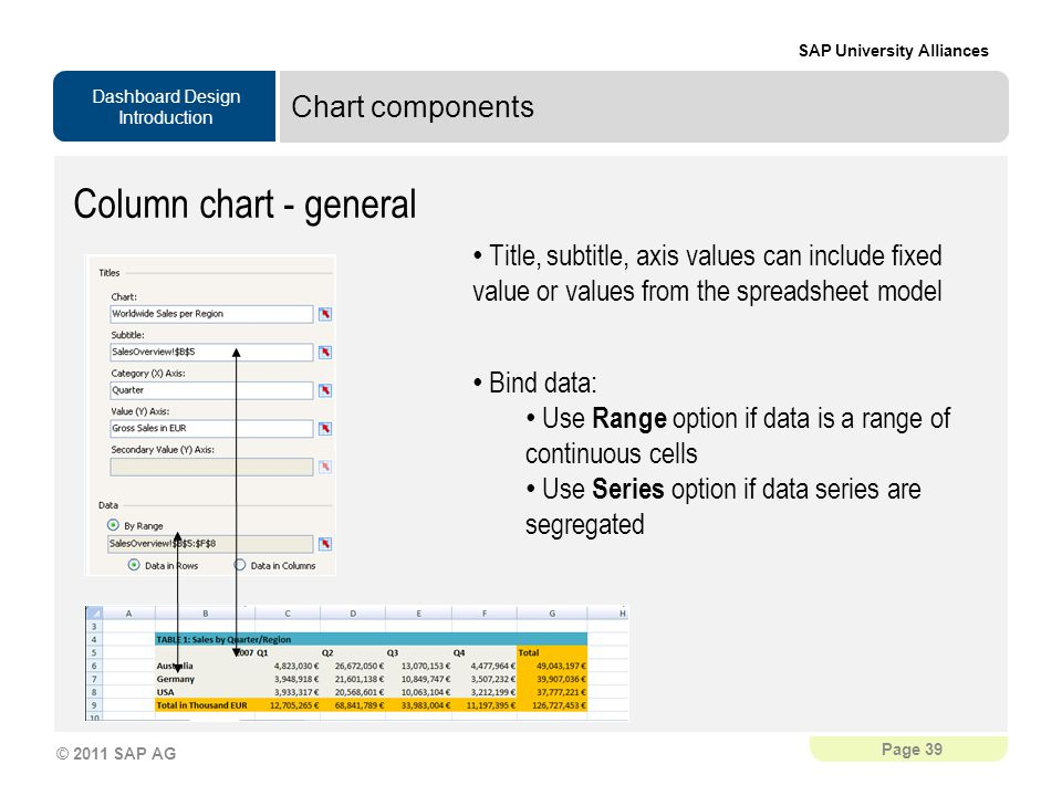 Column chart - general Chart components