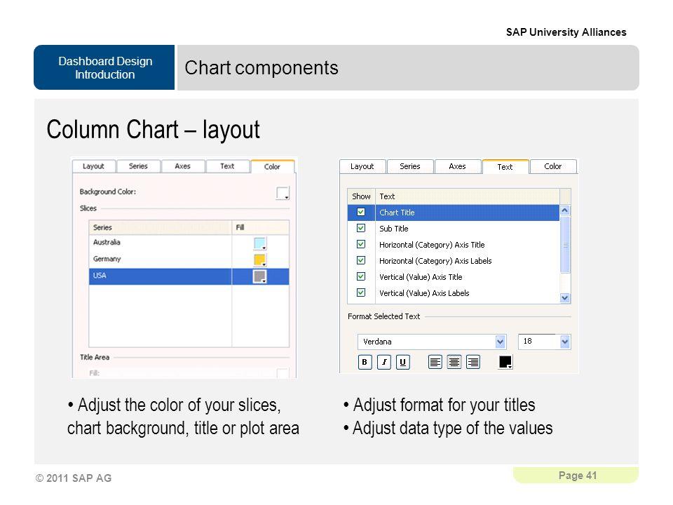 Column Chart – layout Chart components