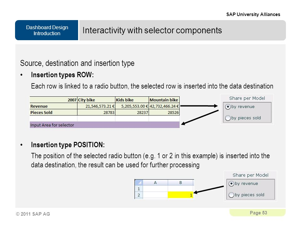 Interactivity with selector components
