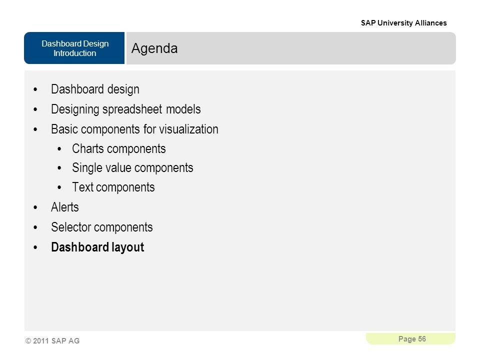 Agenda Dashboard design. Designing spreadsheet models. Basic components for visualization. Charts components.