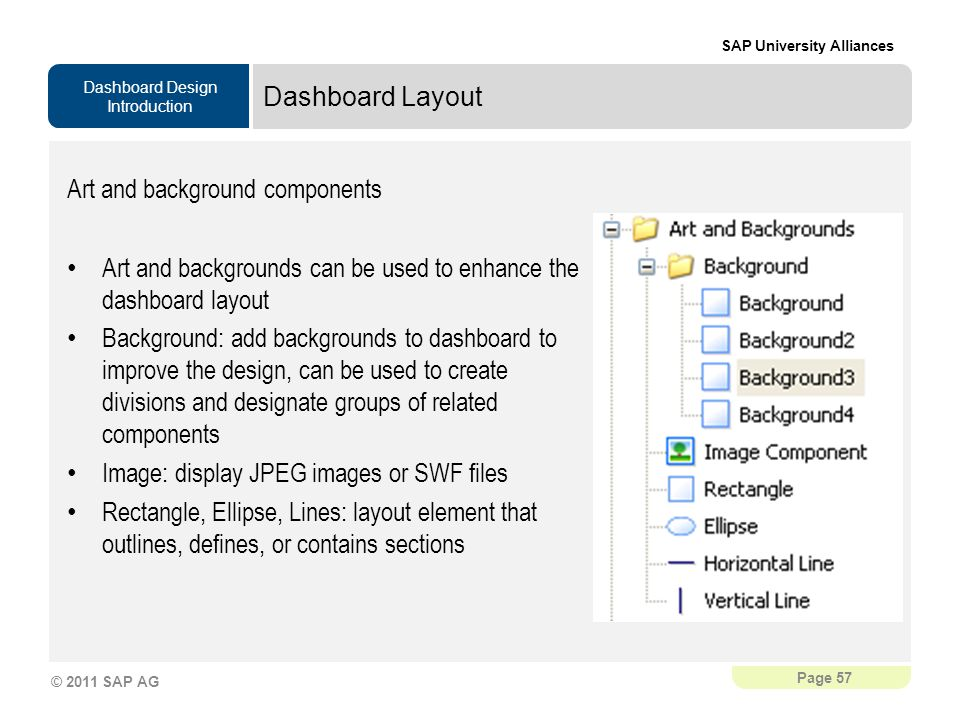 Dashboard Layout Art and background components. Art and backgrounds can be used to enhance the dashboard layout.