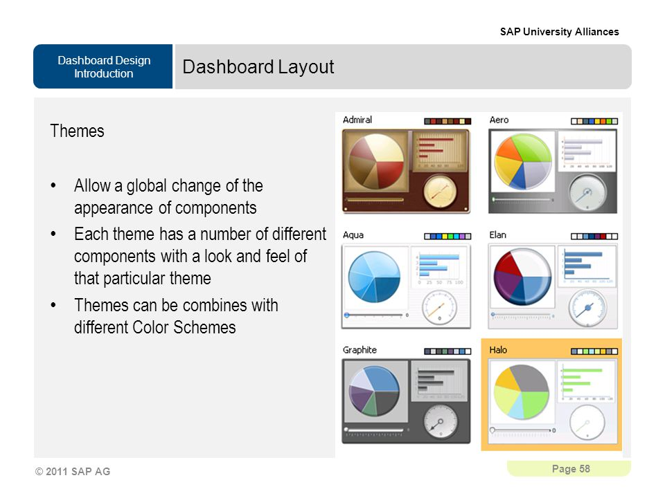 Dashboard Layout Themes. Allow a global change of the appearance of components.