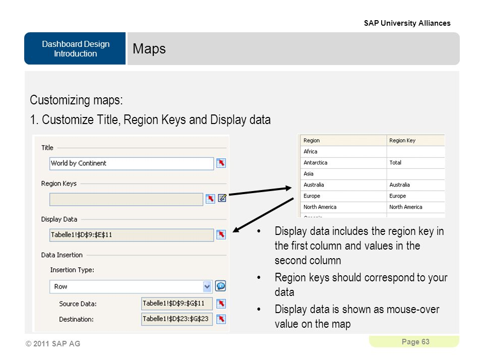 1. Customize Title, Region Keys and Display data