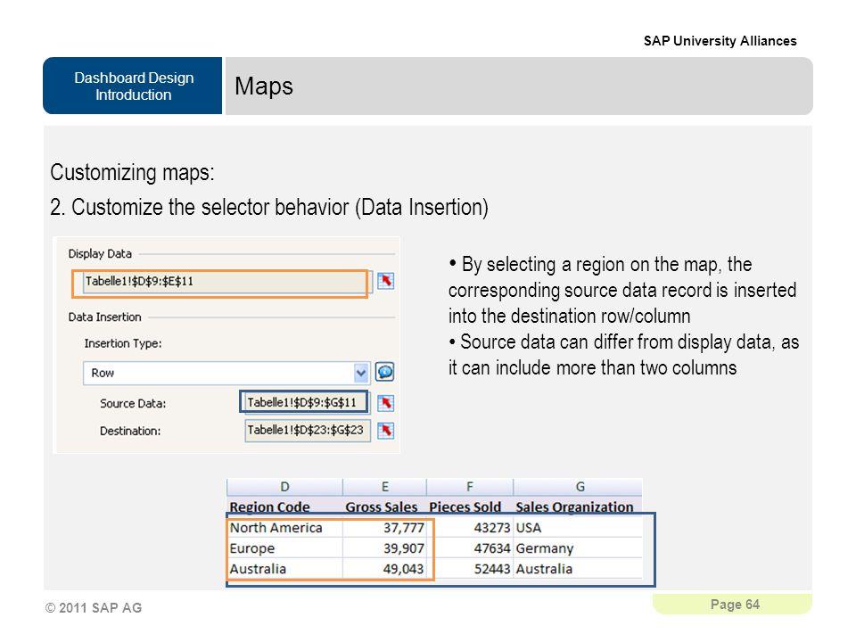 2. Customize the selector behavior (Data Insertion)