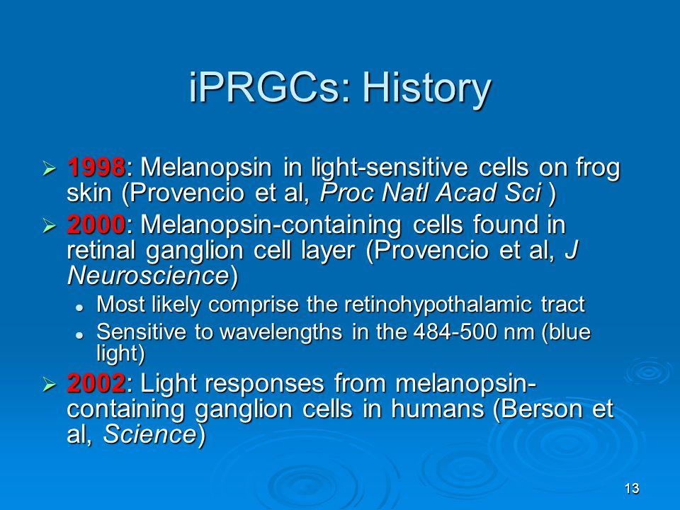 iPRGCs: History 1998: Melanopsin in light-sensitive cells on frog skin (Provencio et al, Proc Natl Acad Sci )