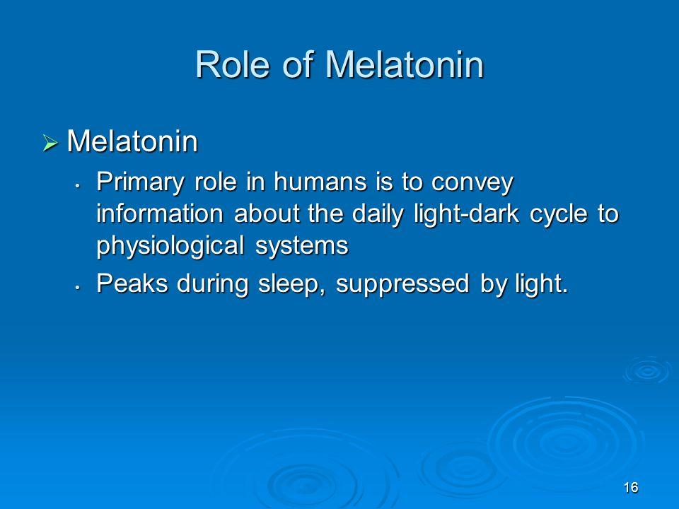 Role of Melatonin Melatonin