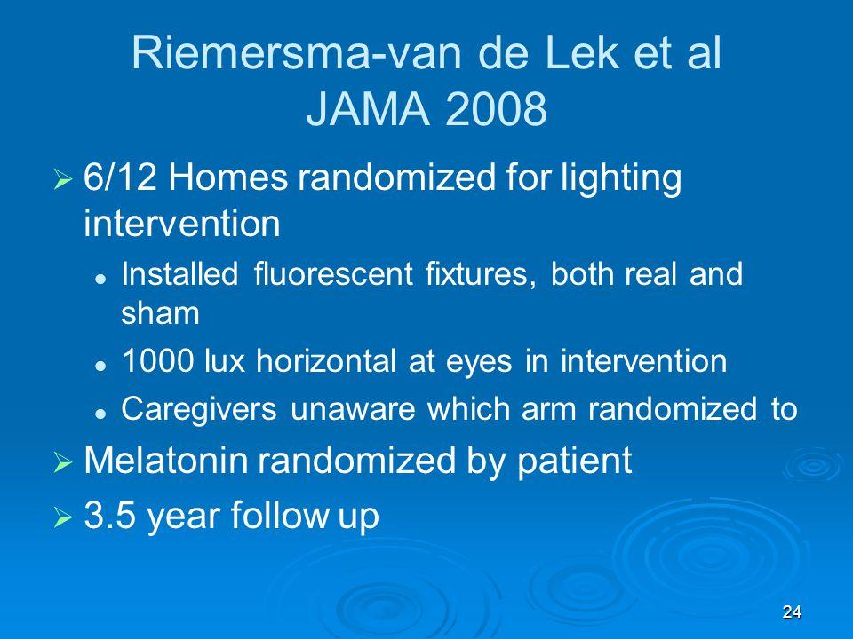 Riemersma-van de Lek et al JAMA 2008