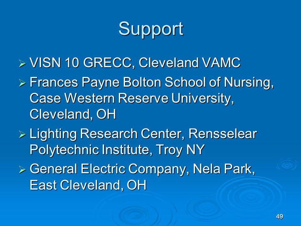 Support VISN 10 GRECC, Cleveland VAMC