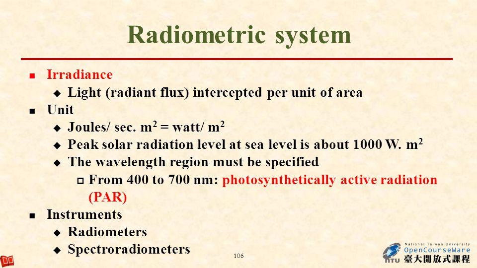 Radiometric system Irradiance