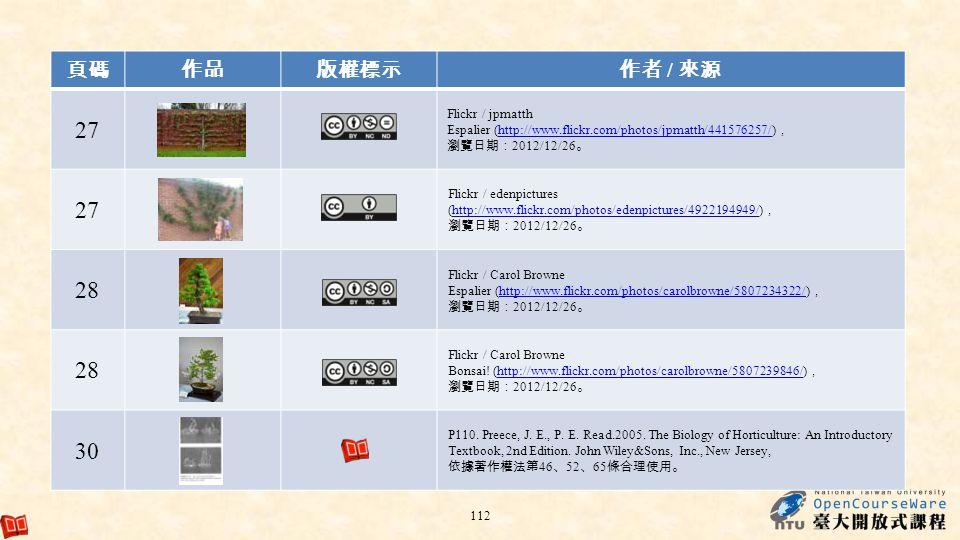 27 28 30 頁碼 作品 版權標示 作者 / 來源 Flickr / jpmatth
