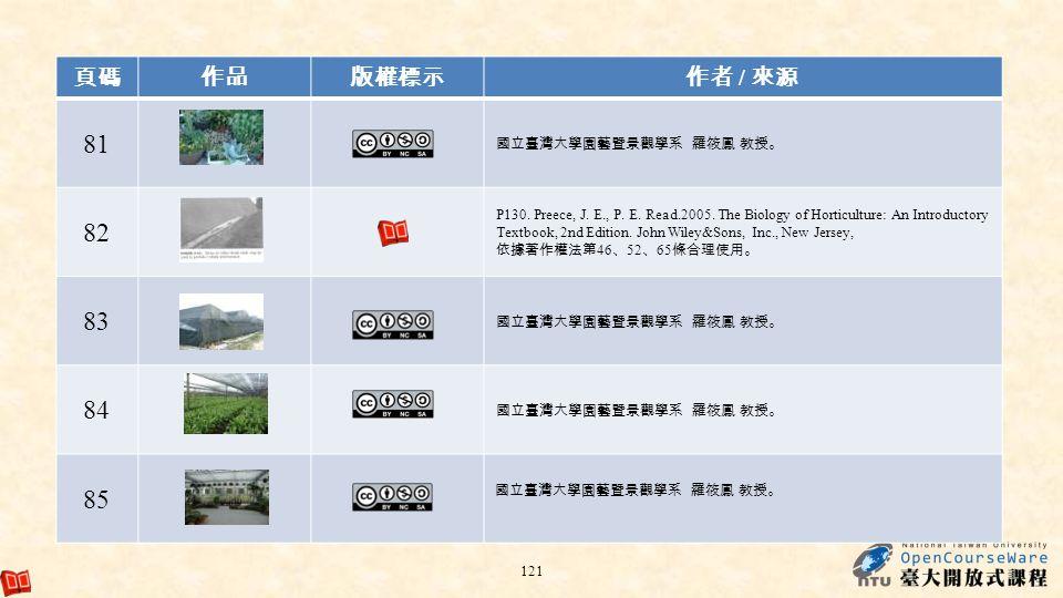 81 82 83 84 85 頁碼 作品 版權標示 作者 / 來源 國立臺灣大學園藝暨景觀學系 羅筱鳳 教授。