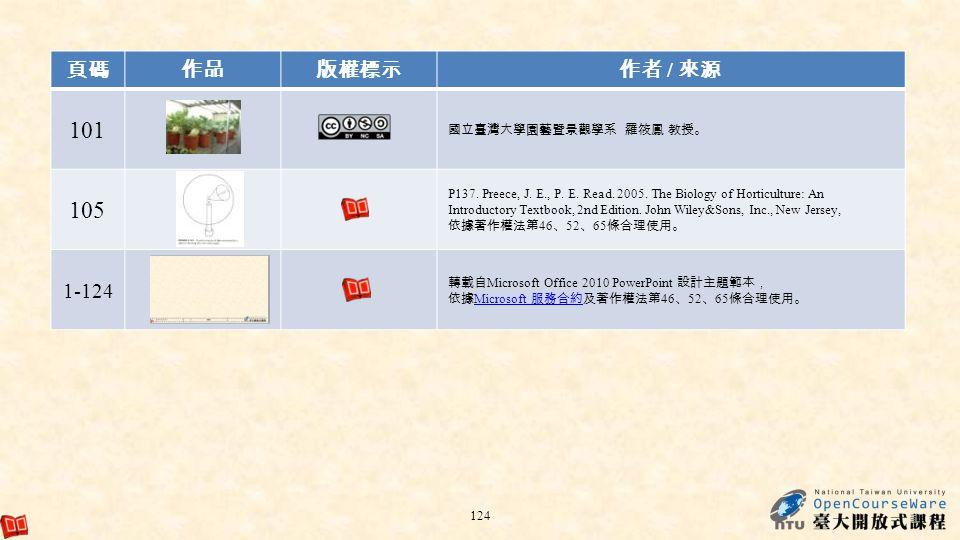 101 105 頁碼 作品 版權標示 作者 / 來源 1-124 國立臺灣大學園藝暨景觀學系 羅筱鳳 教授。